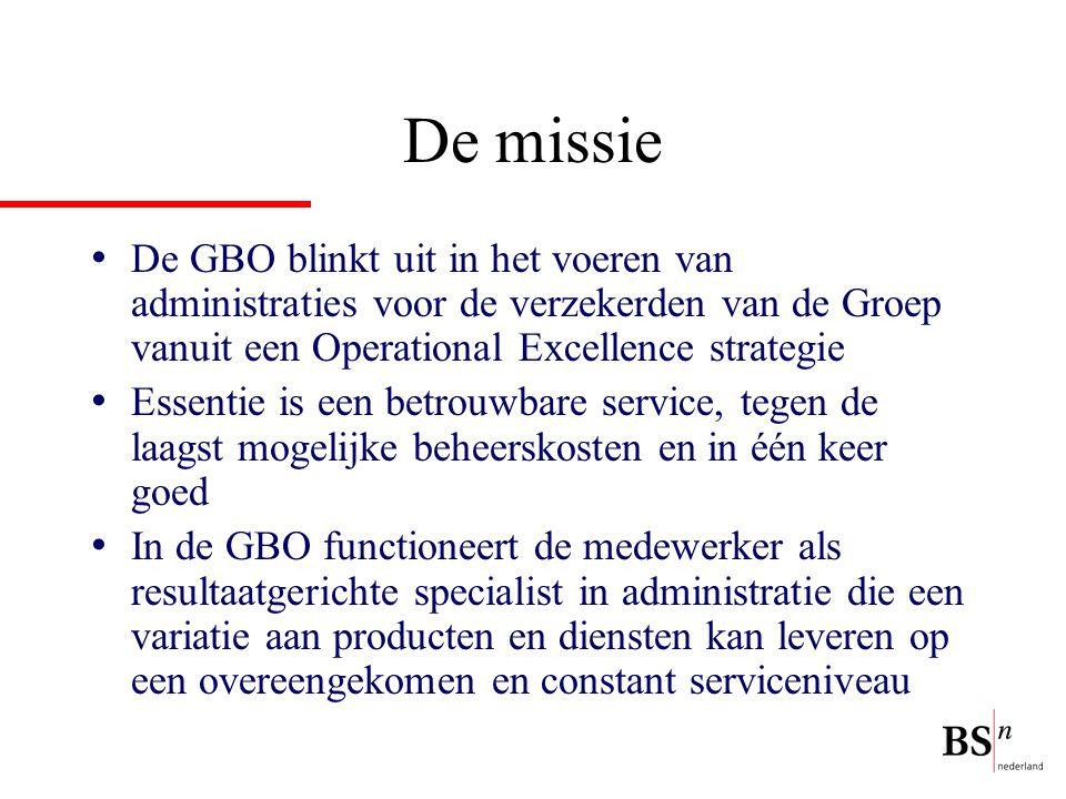 De missie De GBO blinkt uit in het voeren van administraties voor de verzekerden van de Groep vanuit een Operational Excellence strategie.