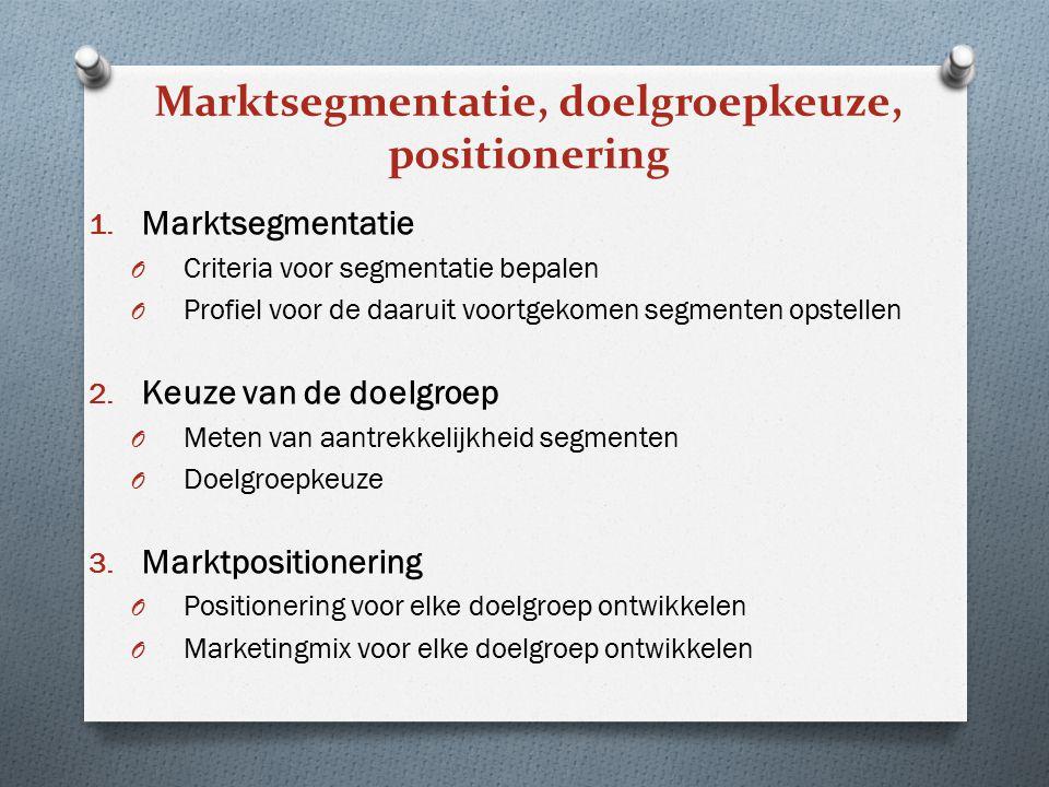 Marktsegmentatie, doelgroepkeuze, positionering