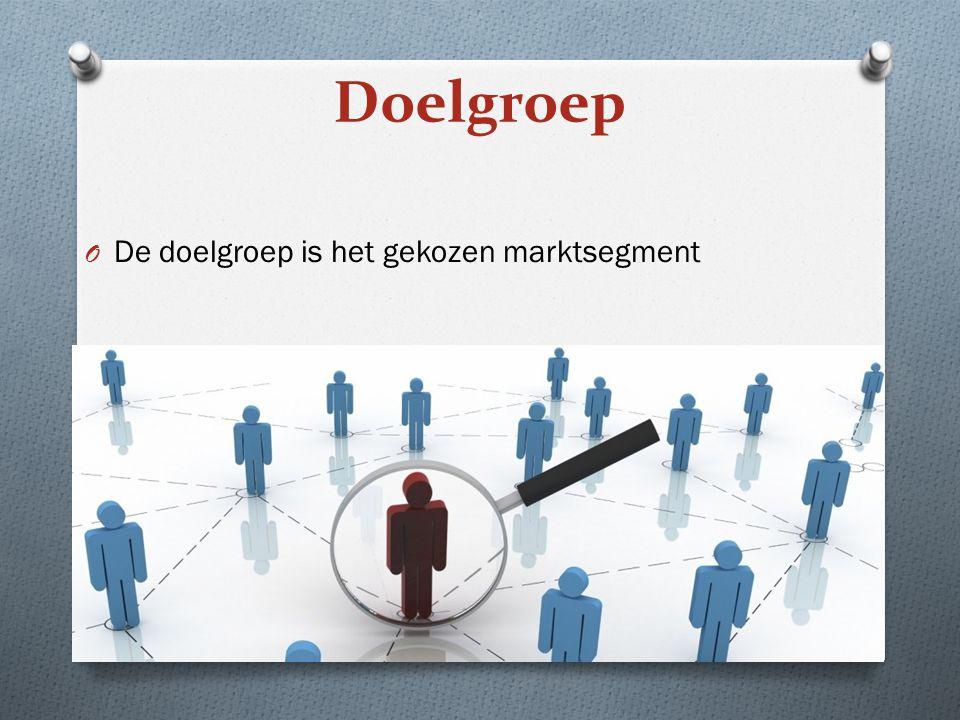 Doelgroep De doelgroep is het gekozen marktsegment
