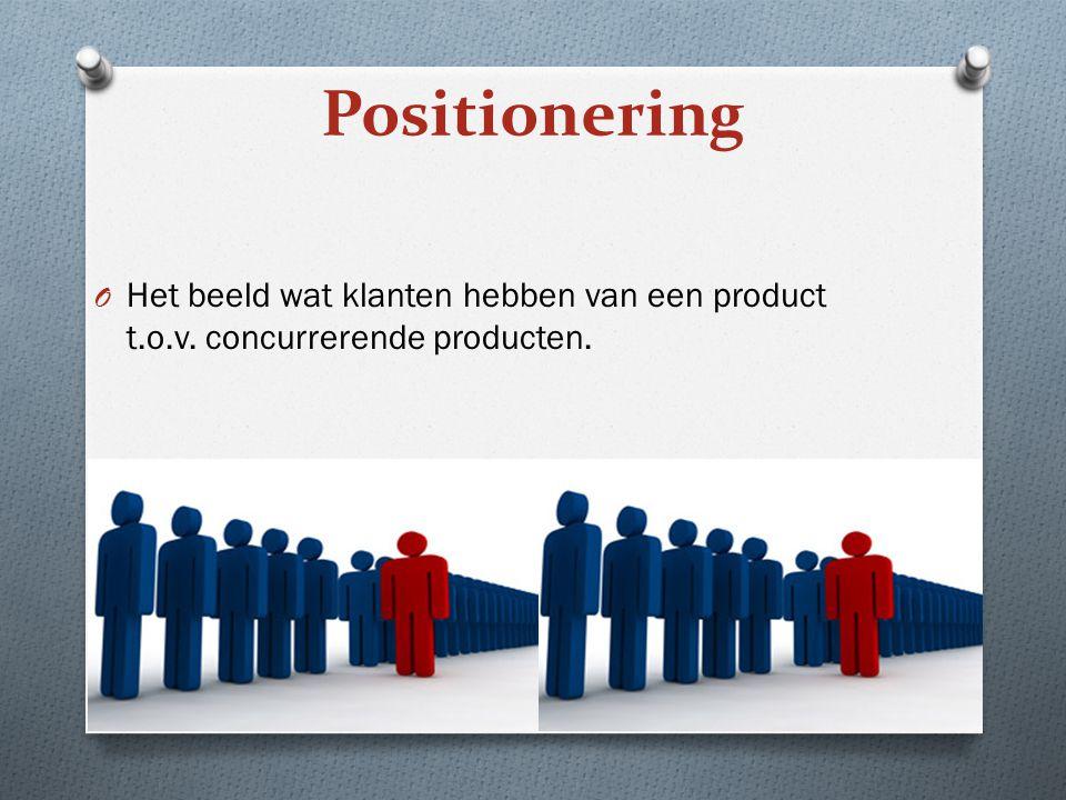 Positionering Het beeld wat klanten hebben van een product t.o.v. concurrerende producten.