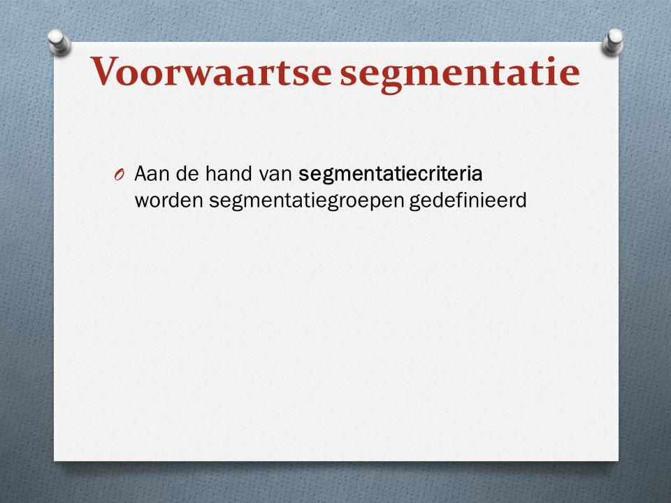 Voorwaartse segmentatie