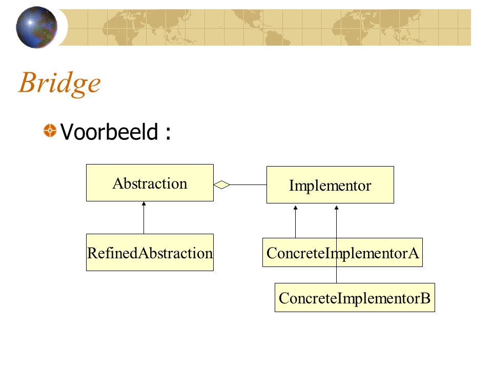 Bridge Voorbeeld : Abstraction Implementor RefinedAbstraction