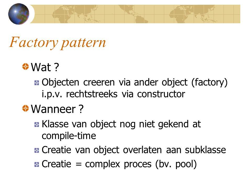 Factory pattern Wat Wanneer