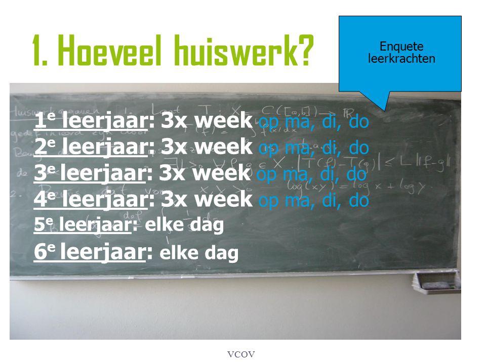 1. Hoeveel huiswerk 1e leerjaar: 3x week op ma, di, do