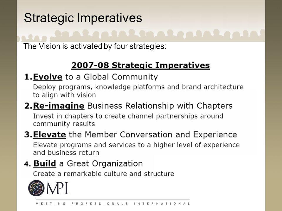 Strategic Imperatives