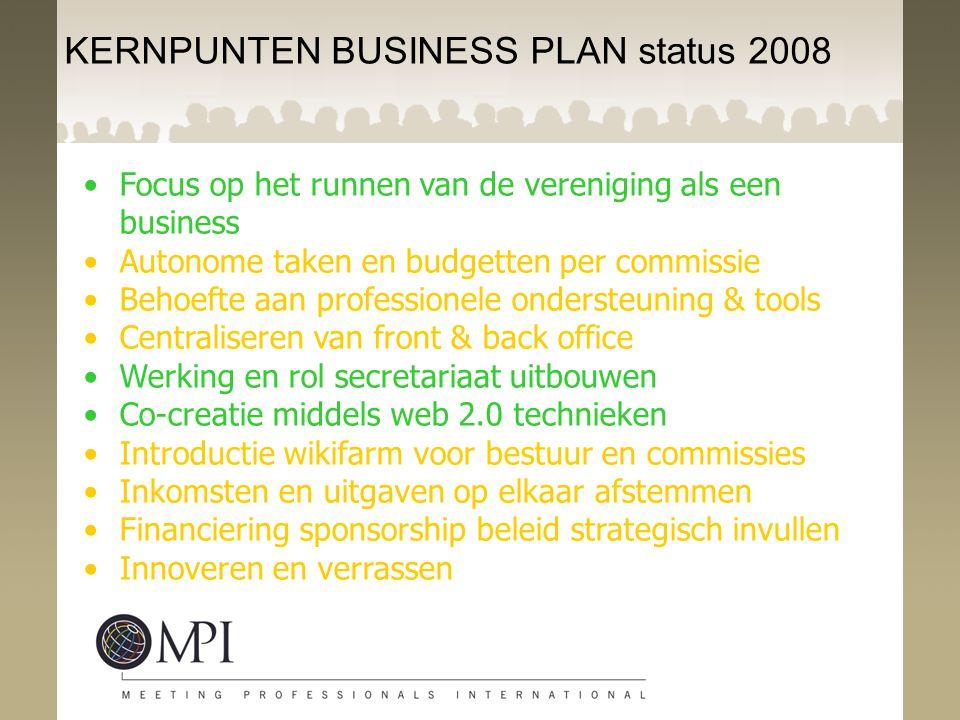 KERNPUNTEN BUSINESS PLAN status 2008