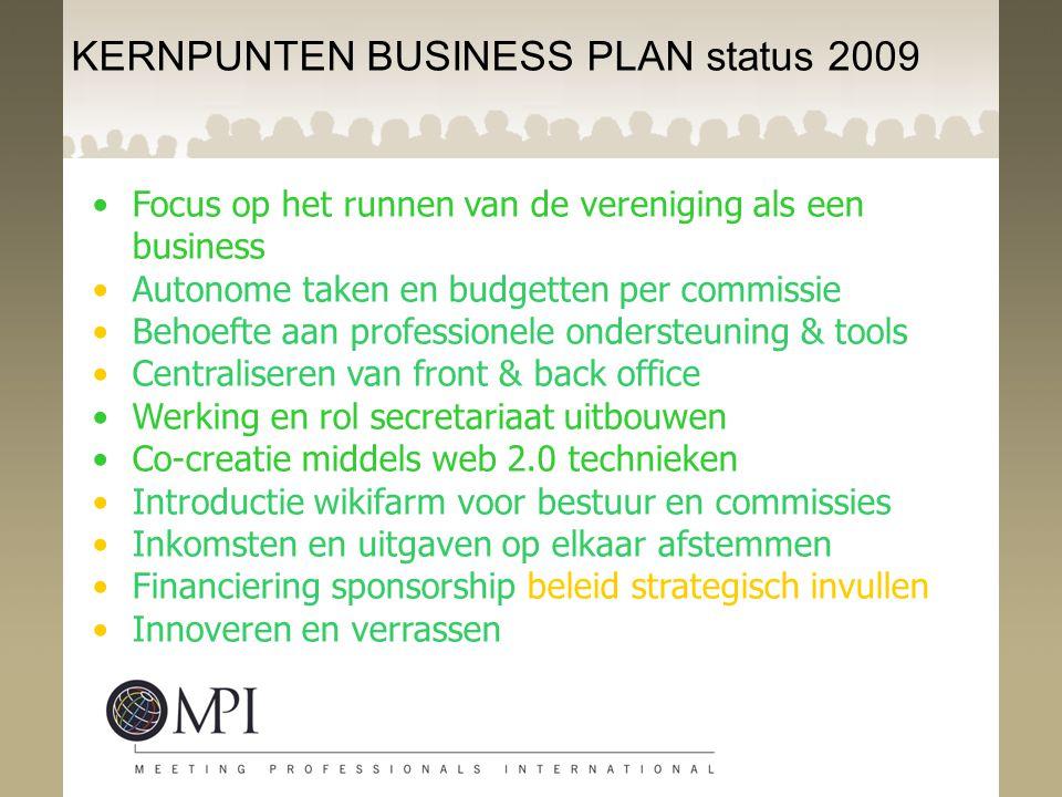 KERNPUNTEN BUSINESS PLAN status 2009