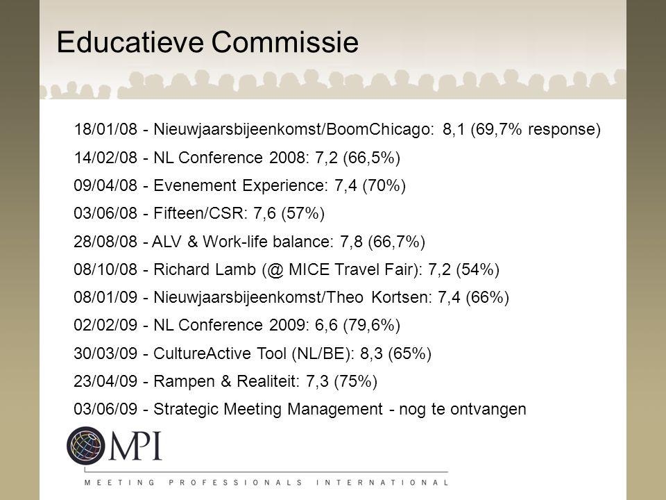 Educatieve Commissie 18/01/08 - Nieuwjaarsbijeenkomst/BoomChicago: 8,1 (69,7% response) 14/02/08 - NL Conference 2008: 7,2 (66,5%)