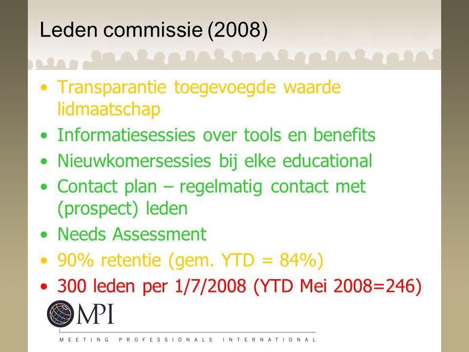 Leden commissie (2008) Transparantie toegevoegde waarde lidmaatschap