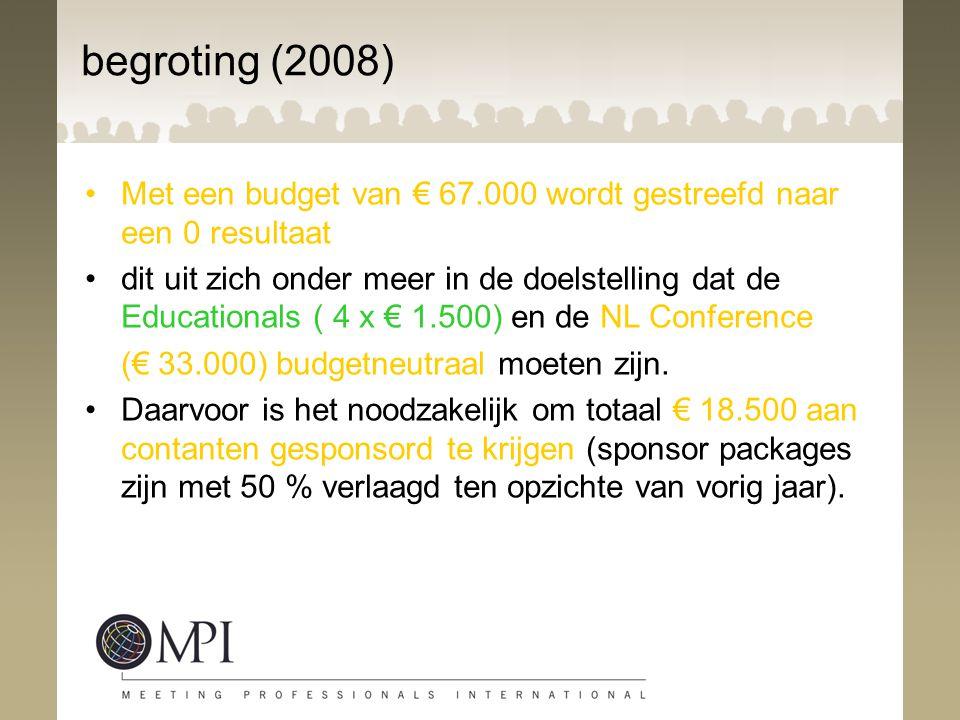 begroting (2008) Met een budget van € 67.000 wordt gestreefd naar een 0 resultaat.