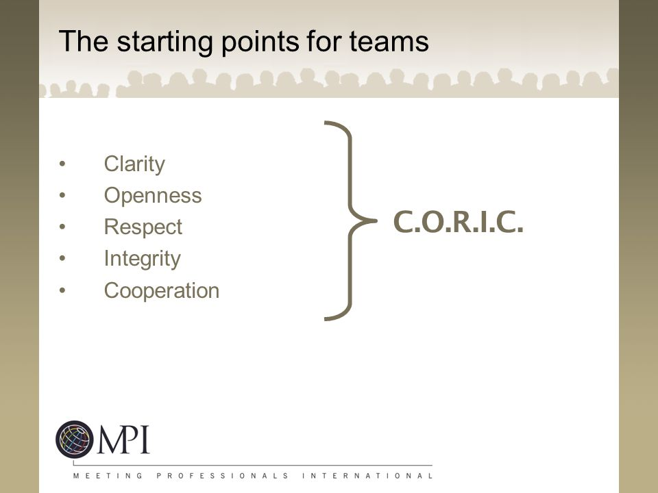 The starting points for teams