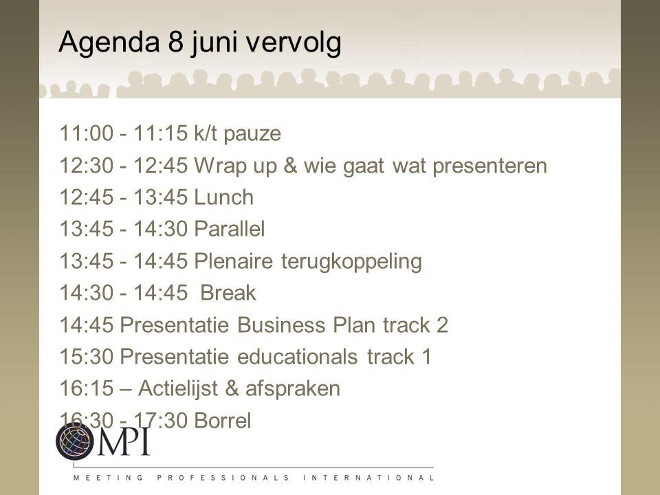 Agenda 8 juni vervolg 11:00 - 11:15 k/t pauze