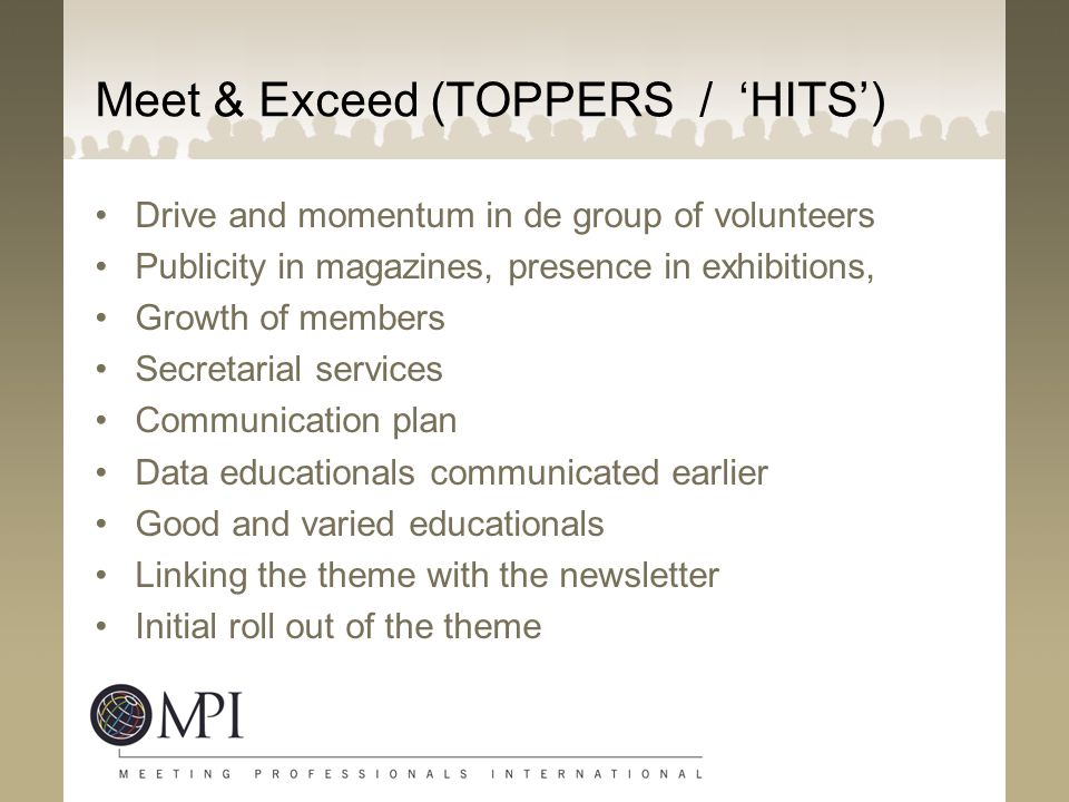 Meet & Exceed (TOPPERS / 'HITS')