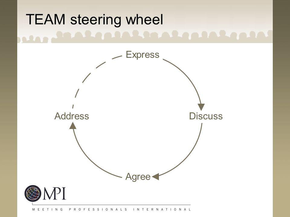 TEAM steering wheel Express Address Discuss Agree
