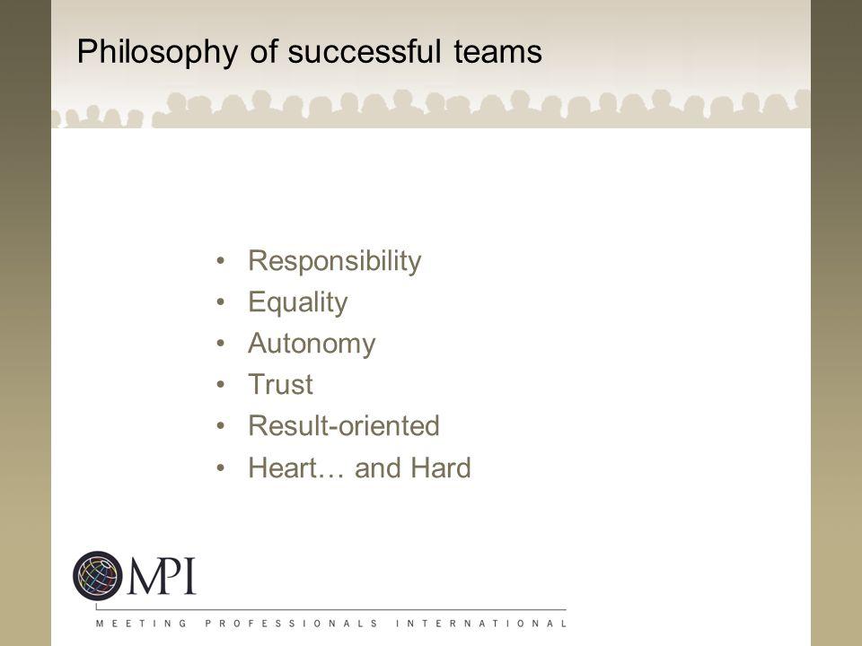 Philosophy of successful teams