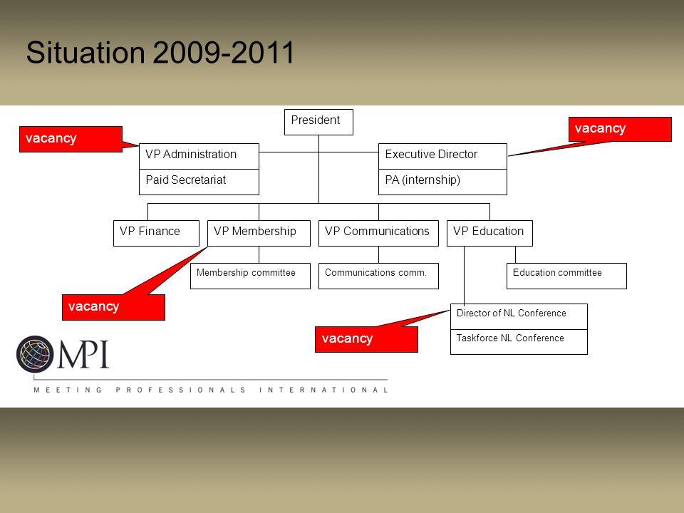 Situation 2009-2011 vacancy vacancy vacancy vacancy President