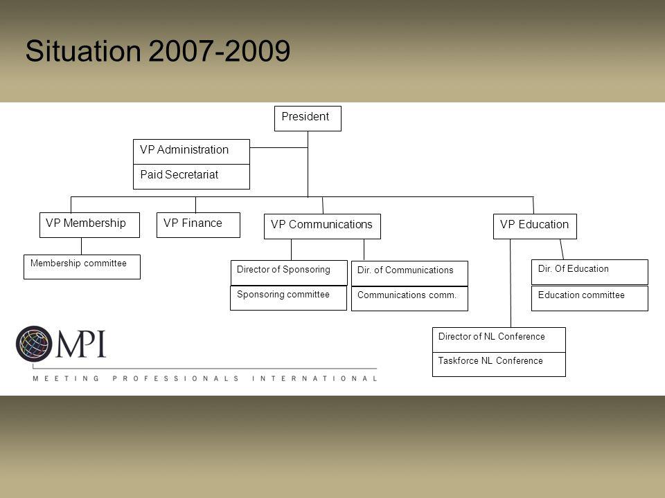 Situation 2007-2009 President VP Administration Paid Secretariat