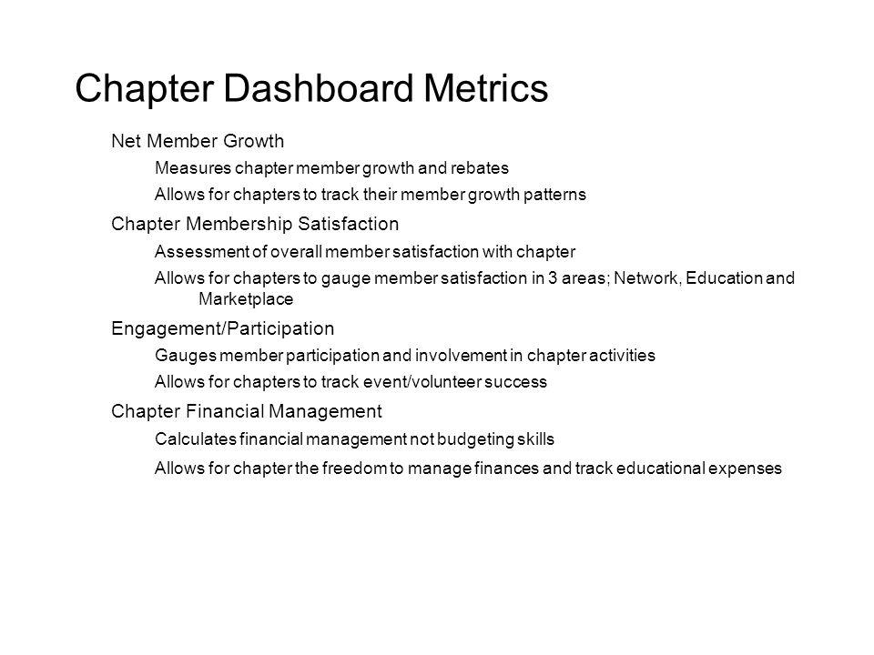 Chapter Dashboard Metrics