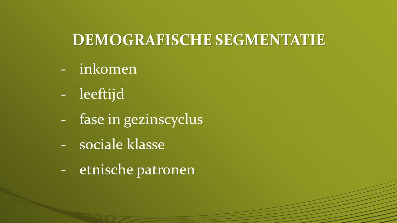 DEMOGRAFISCHE SEGMENTATIE