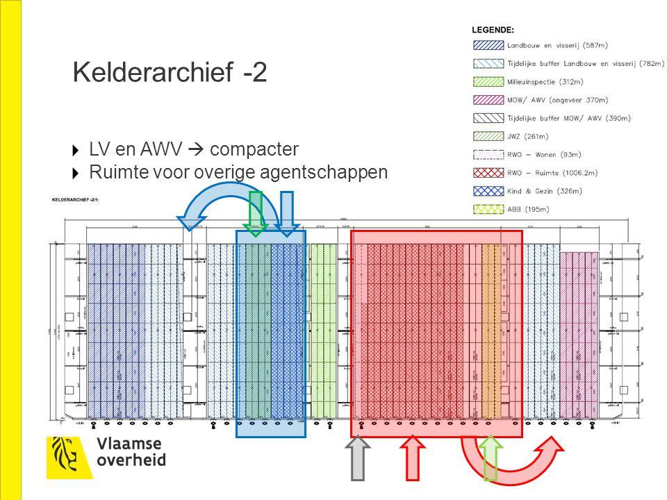 Kelderarchief -2 LV en AWV  compacter