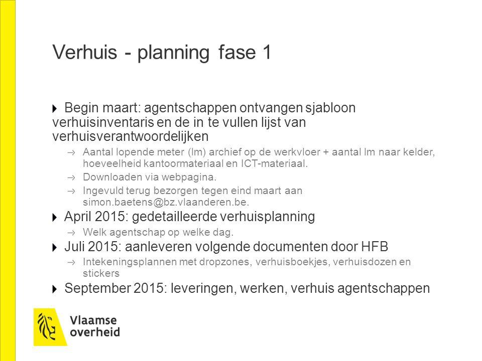 Verhuis - planning fase 1