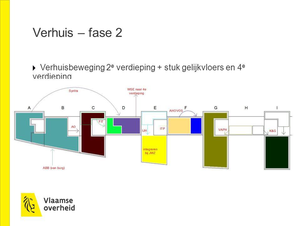 Verhuis – fase 2 Verhuisbeweging 2e verdieping + stuk gelijkvloers en 4e verdieping