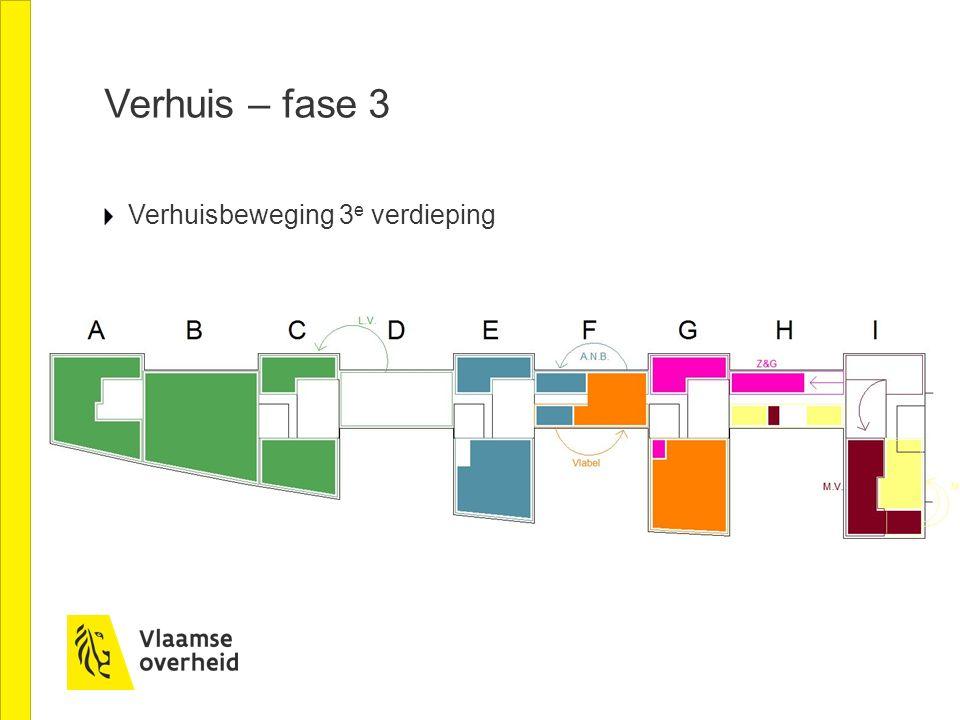 Verhuis – fase 3 Verhuisbeweging 3e verdieping