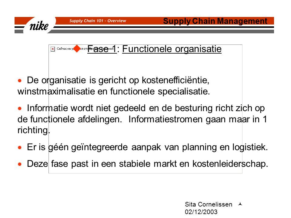 Fase 1: Functionele organisatie
