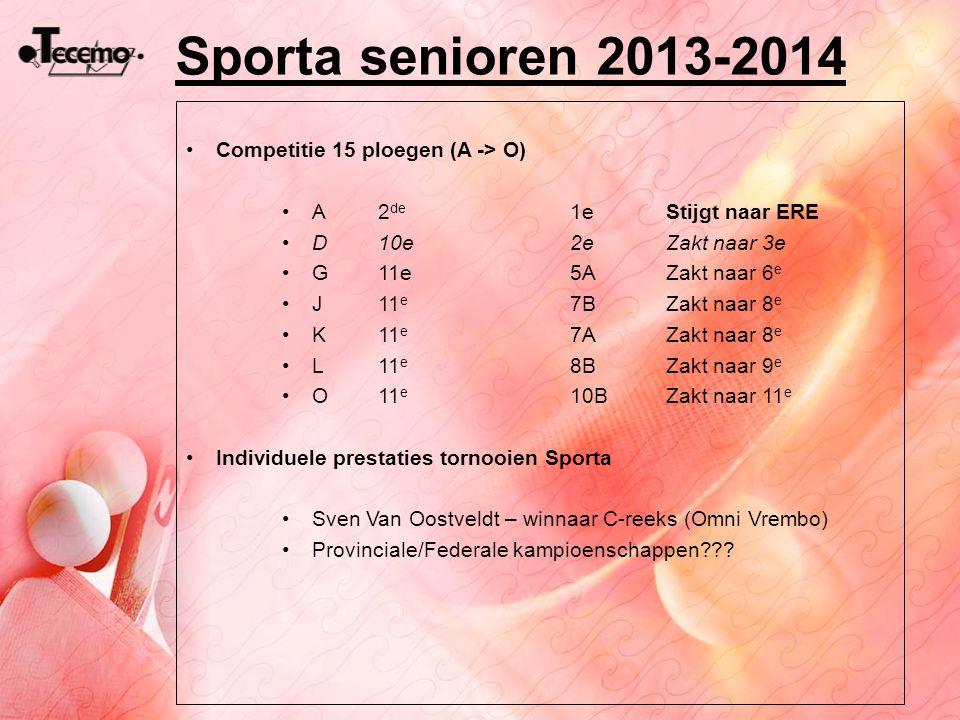 Sporta senioren 2013-2014 Competitie 15 ploegen (A -> O)