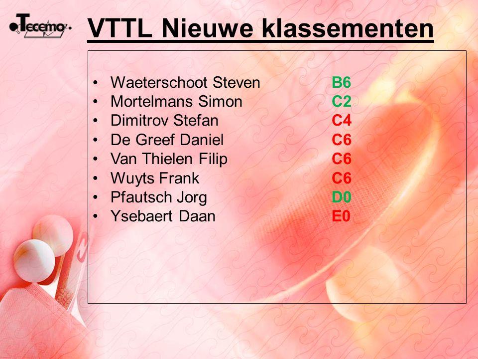 VTTL Nieuwe klassementen