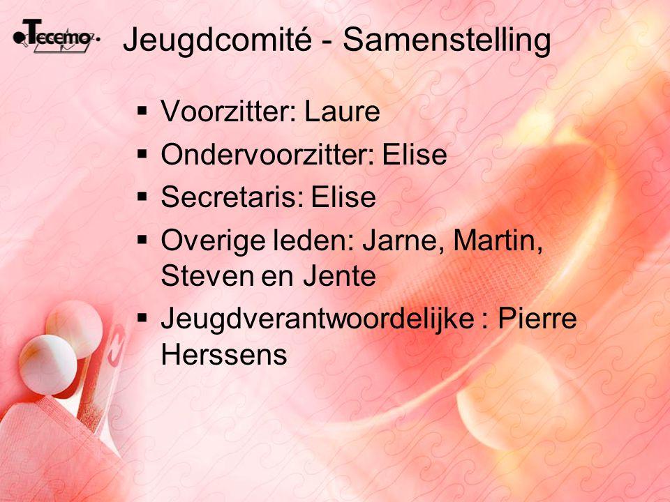 Jeugdcomité - Samenstelling