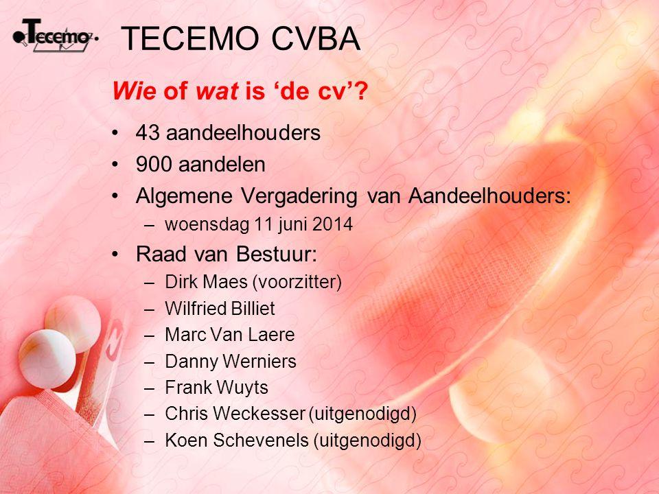 TECEMO CVBA Wie of wat is 'de cv' 43 aandeelhouders 900 aandelen