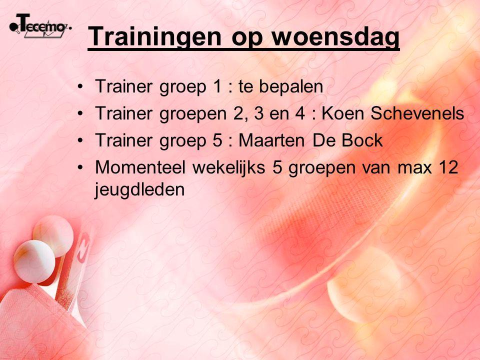 Trainingen op woensdag