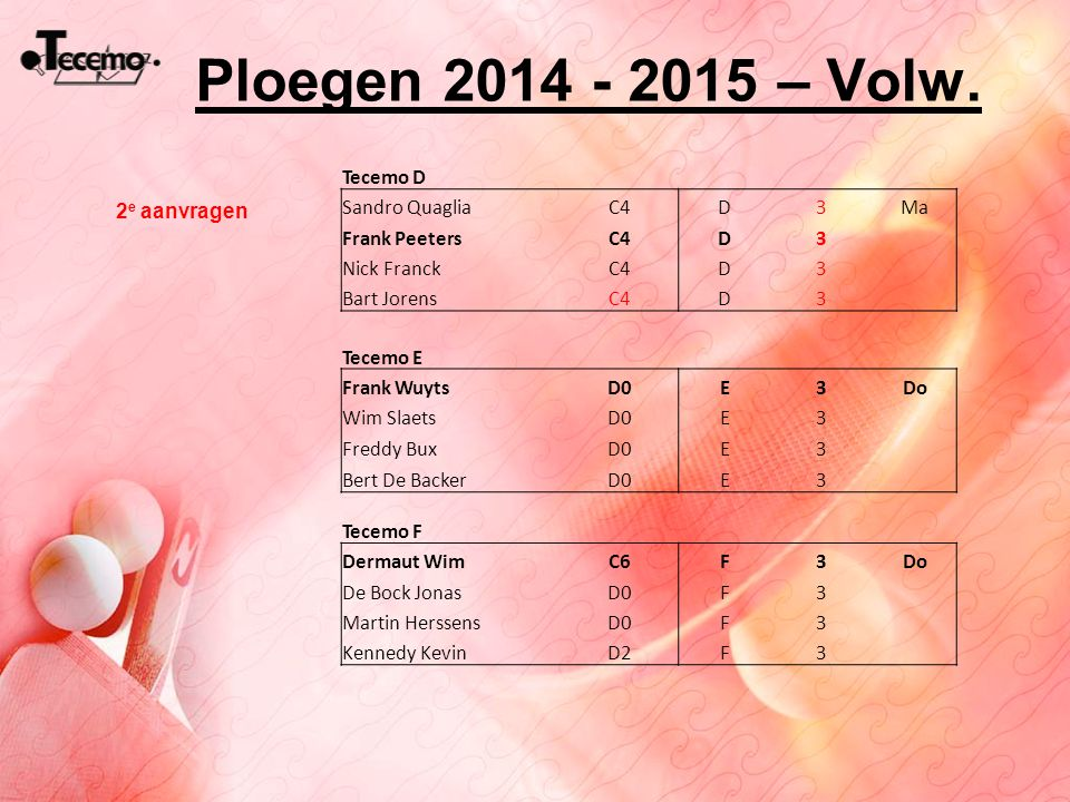 Ploegen 2014 - 2015 – Volw. Tecemo D Sandro Quaglia C4 D 3 Ma