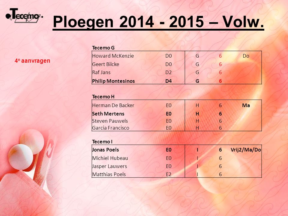 Ploegen 2014 - 2015 – Volw. Tecemo G Howard McKenzie D0 G 6 Do