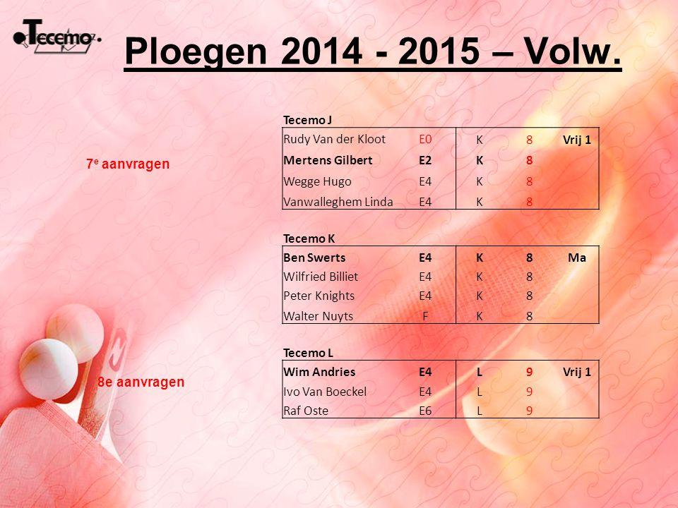 Ploegen 2014 - 2015 – Volw. Tecemo J Rudy Van der Kloot E0 K 8 Vrij 1