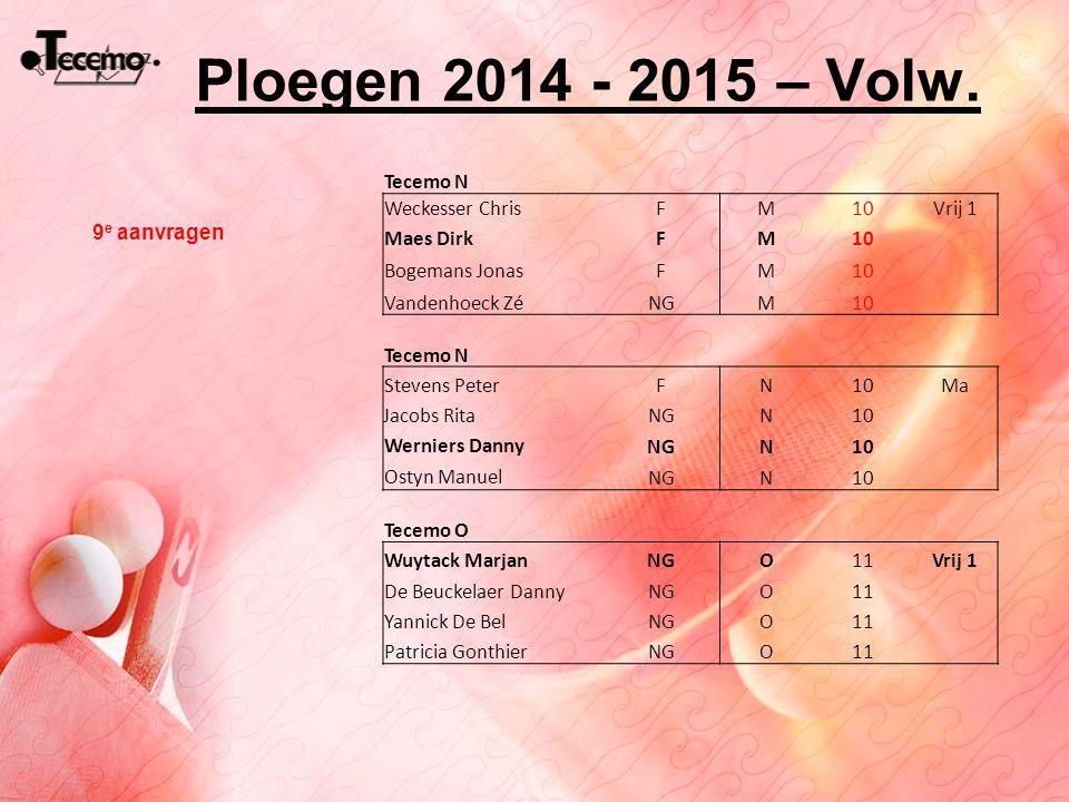 Ploegen 2014 - 2015 – Volw. Tecemo N Weckesser Chris F M 10 Vrij 1