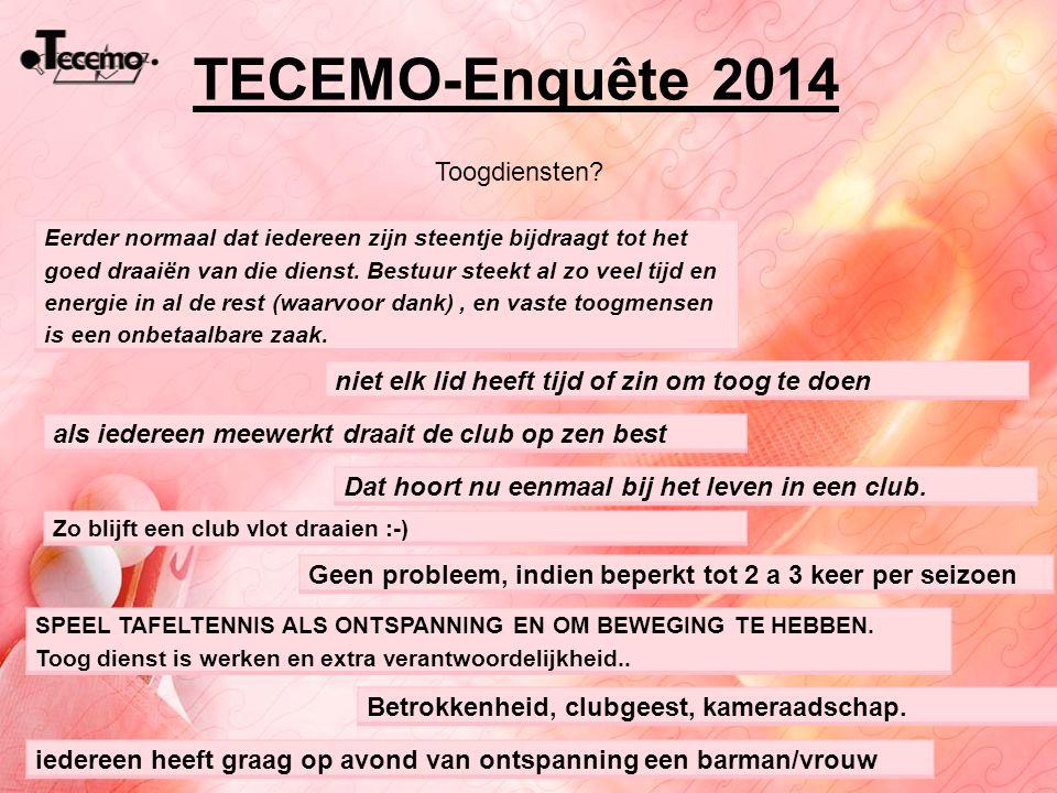 TECEMO-Enquête 2014 Toogdiensten