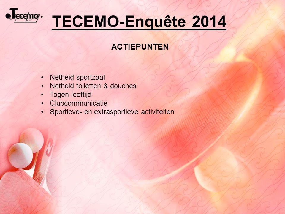 TECEMO-Enquête 2014 ACTIEPUNTEN Netheid sportzaal