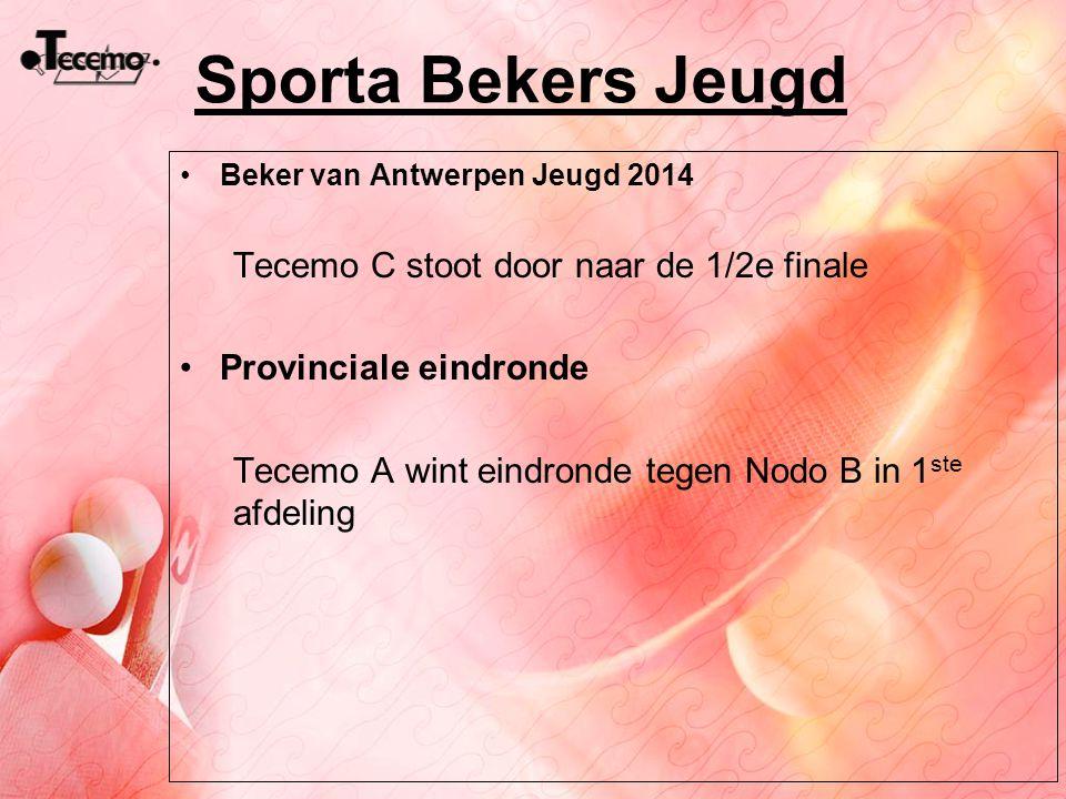 Sporta Bekers Jeugd Tecemo C stoot door naar de 1/2e finale