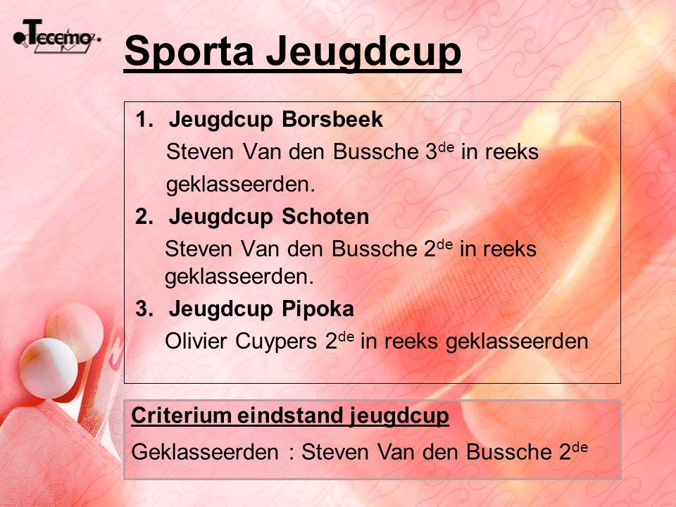 Sporta Jeugdcup Jeugdcup Borsbeek Steven Van den Bussche 3de in reeks