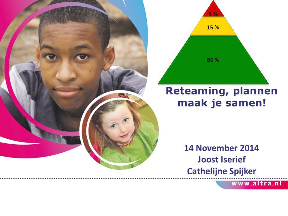 5 % 15 % 80 % Reteaming, plannen maak je samen! 14 November 2014 Joost Iserief Cathelijne Spijker.