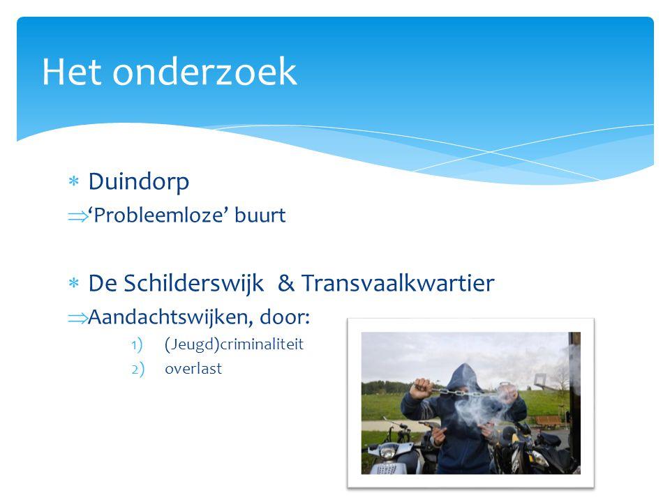 Het onderzoek Duindorp De Schilderswijk & Transvaalkwartier