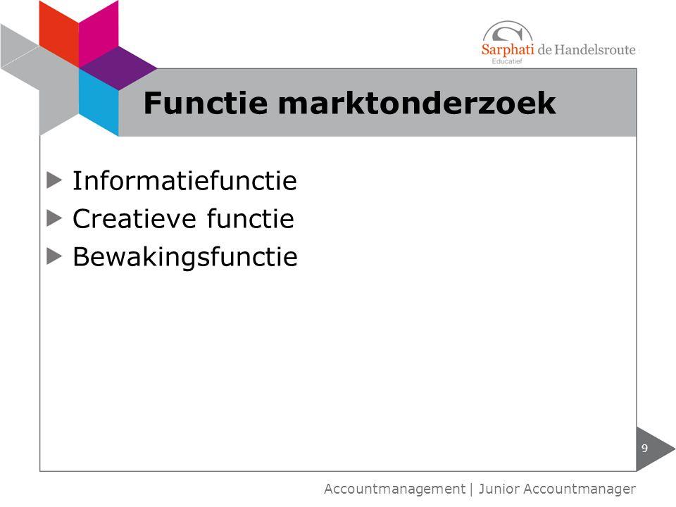 Functie marktonderzoek
