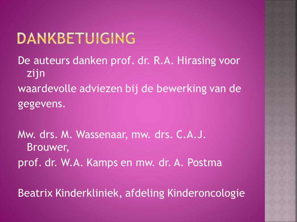 Dankbetuiging De auteurs danken prof. dr. R.A. Hirasing voor zijn