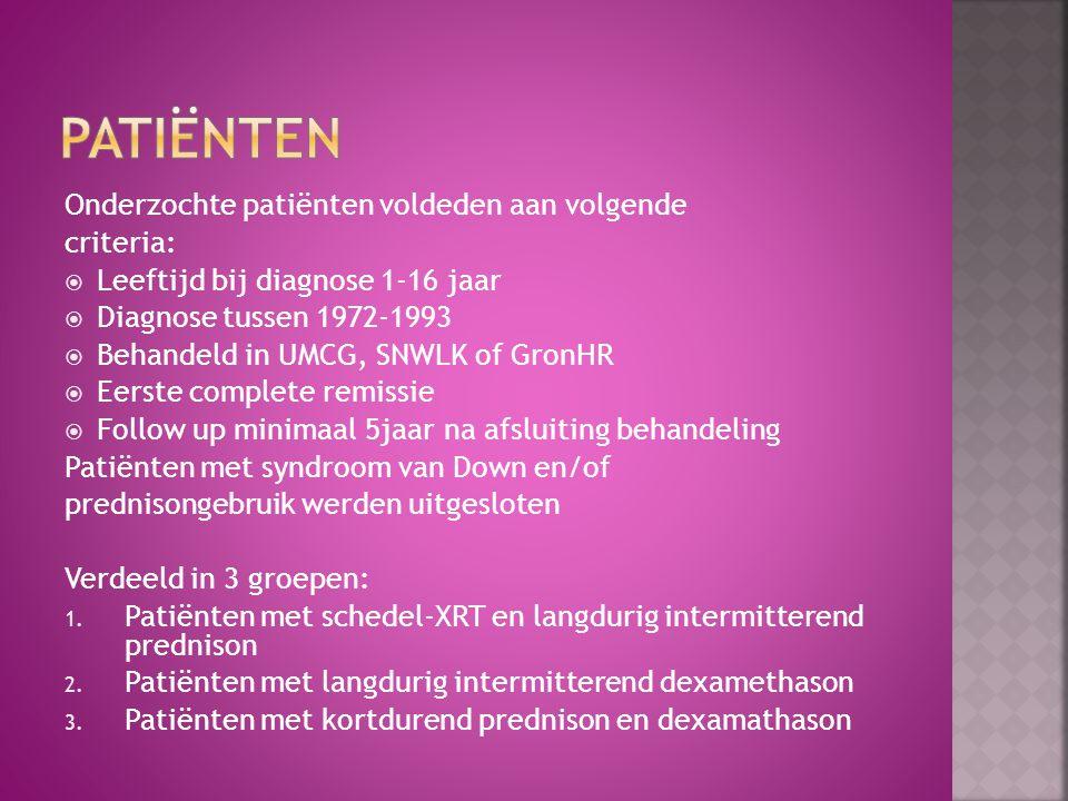 Patiënten Onderzochte patiënten voldeden aan volgende criteria: