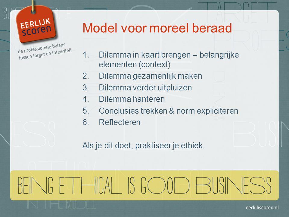 Model voor moreel beraad