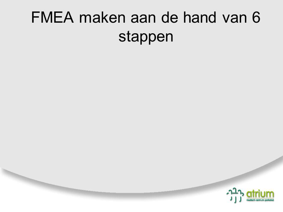 FMEA maken aan de hand van 6 stappen