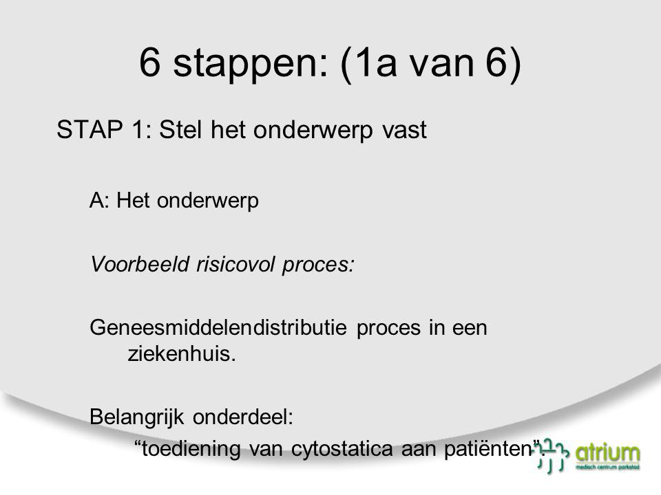 6 stappen: (1a van 6) STAP 1: Stel het onderwerp vast A: Het onderwerp