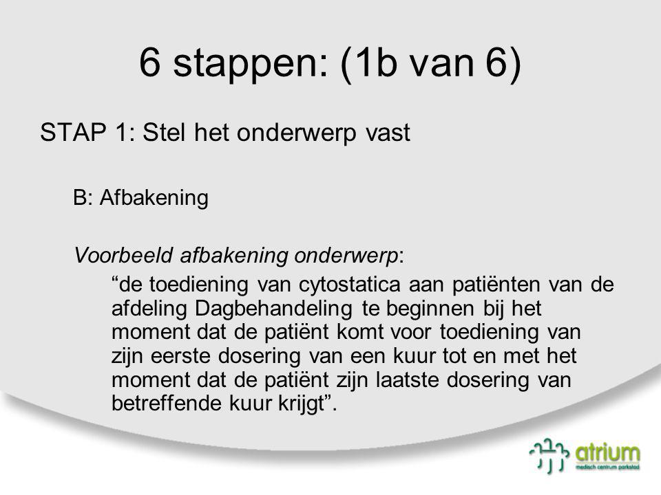 6 stappen: (1b van 6) STAP 1: Stel het onderwerp vast B: Afbakening